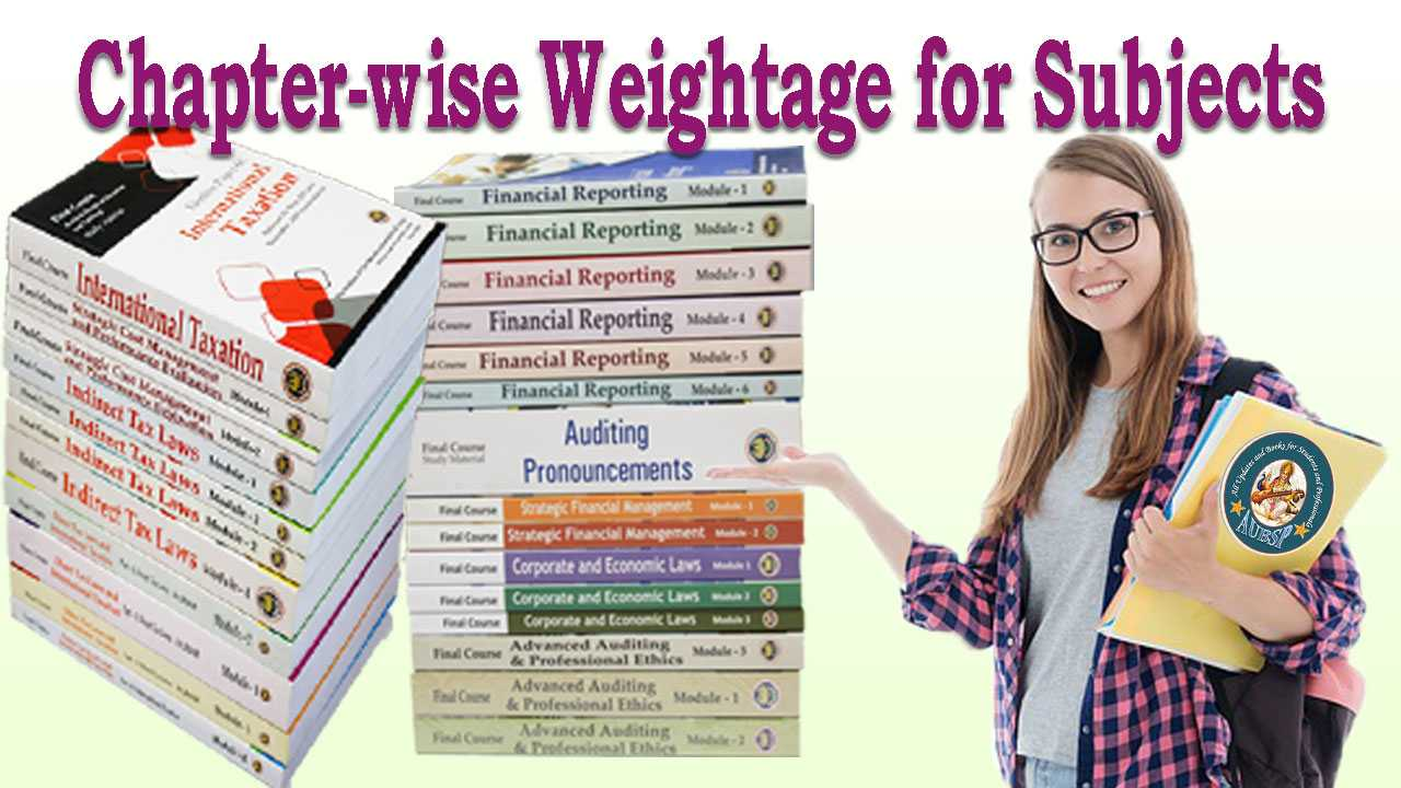 Weightage of Marks for CA Final Paper 1 Financial Reporting