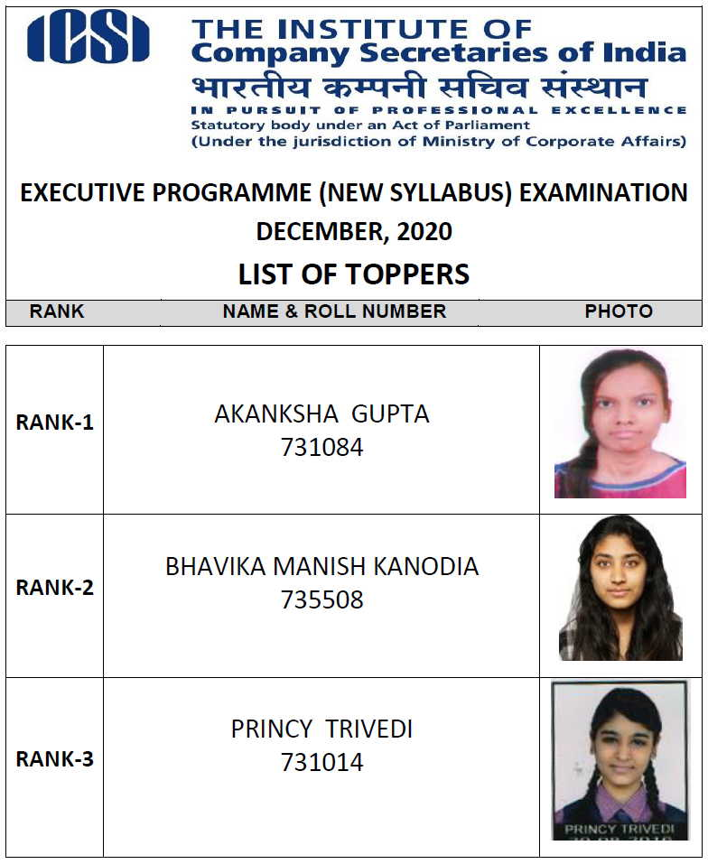 CS Executive Toppers Dec 2020 New Syllabus