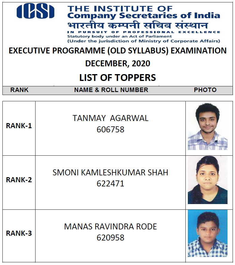 CS Executive Toppers Dec 2020 Old Syllabus