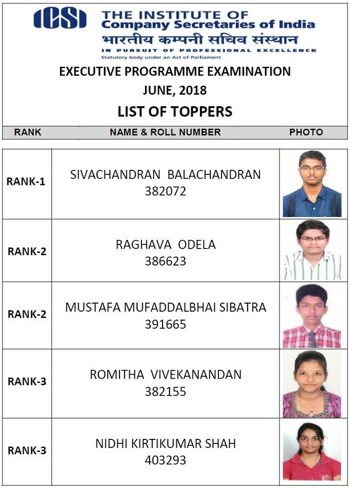 CS Executive Toppers June 2018