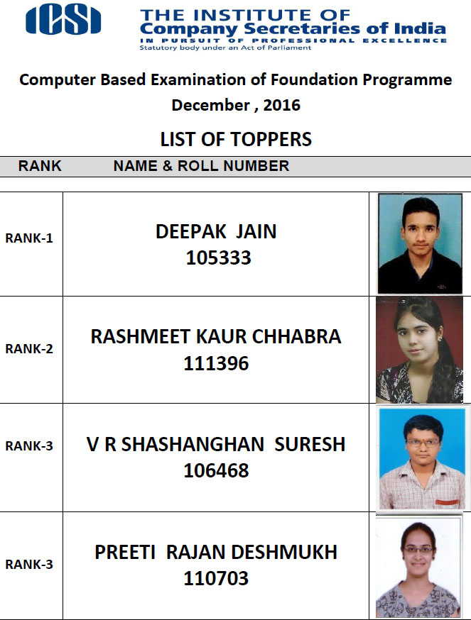 CS Foundation Toppers Dec 2016