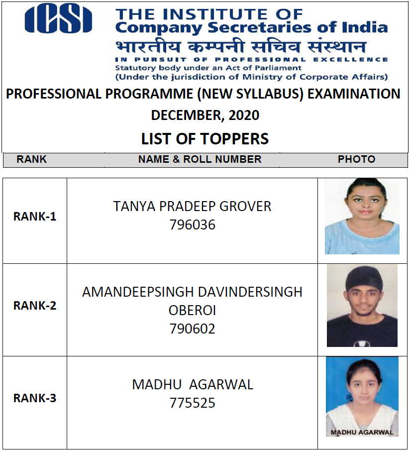 Professional Toppers Dec 2020 under New Syllabus