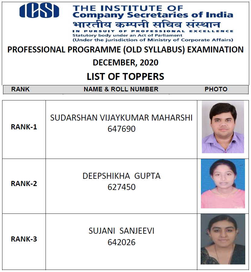 Professional Toppers Dec 2020 under Old Syllabus
